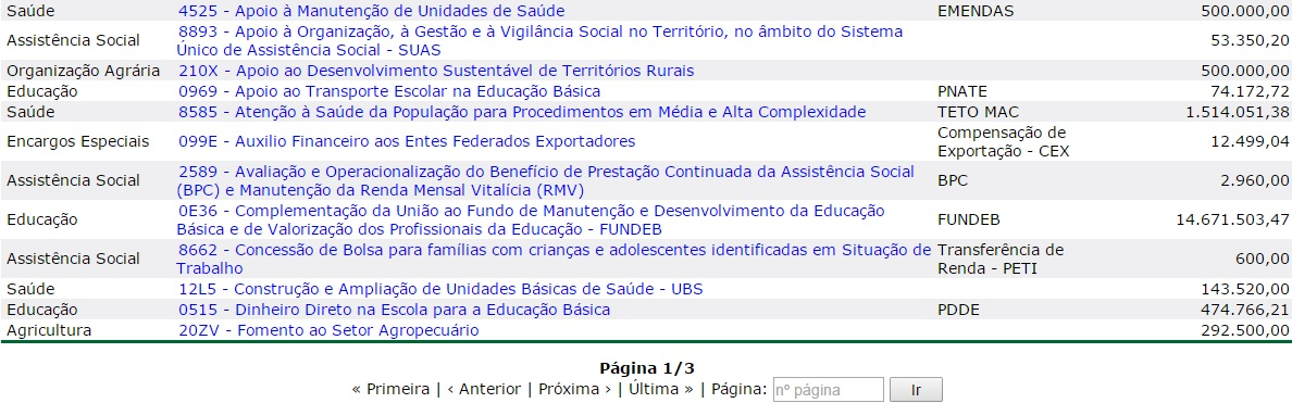 São Bento 2015 2