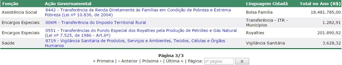 São Bento 2015 4